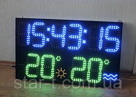 Светодиодное табло для басейна