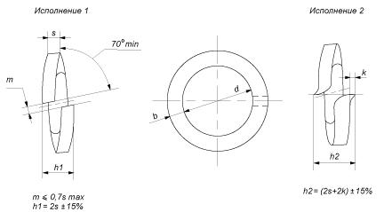 Схемаоцинкованной пружинной шайбыГОСТ 6402-70