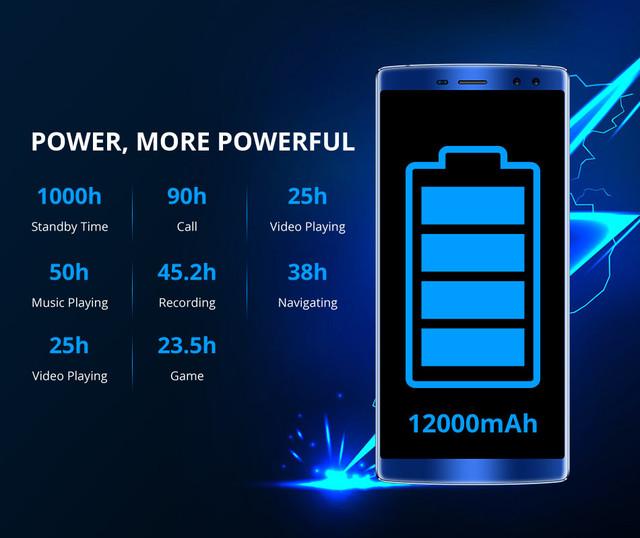 Смартфоны с мощными аккумуляторами Mega Power Energy