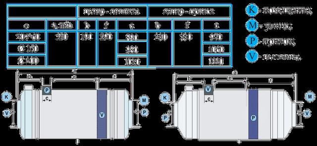 Габаритные размеры для монтажа в стену моделей (ВВ/ВА)