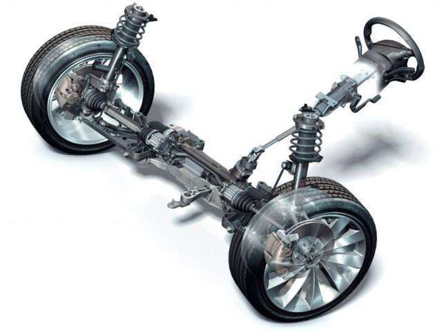 Рулевое управление и тормоза