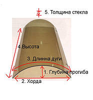 Как снять размеры для заказа гнутого стекла