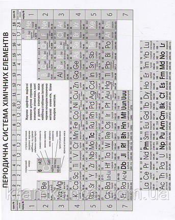 """Тетрадь """"ХІМІЯ"""" 48 листов NAVIGATOR клетка , фото 2"""