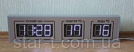 Часы термометры для басейна