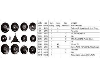 Набор съемников для масляных фильтров Yato YT-0594, фото 2