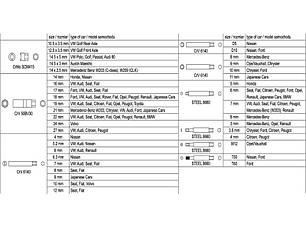 Набор насадок для крепления амортизаторов Yato YT-0628 30 предметов, фото 2
