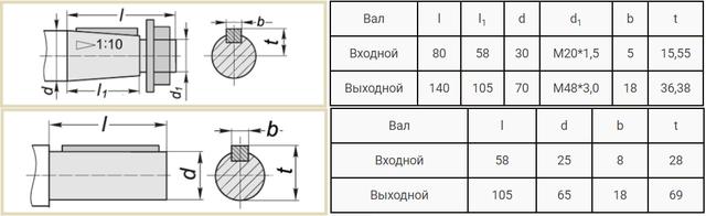 Приєднувальні розміри валів редуктора 1Ц2У-200 і Ц2В-200 креслення