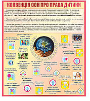 "Стенд для школы ""Конвенция ООН о правах ребенка"""