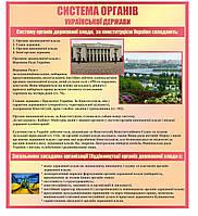 """Стенд для школы """"Система органов украинского государства"""""""