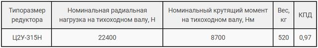 Технічні характеристики редуктора Ц2В-315Н і 1Ц2У-315Н картинка
