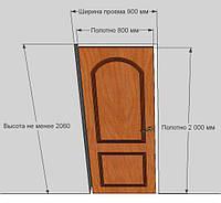 Что нужно для подбора дверного полотна