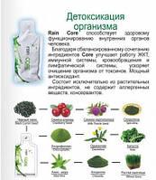 Витамины Core