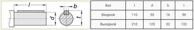 Присоединительные размеры валов редуктора 1Ц2У-355Н и Ц2У-355Н чертеж