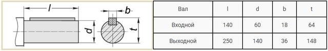Приєднувальні розміри валів редуктора 1Ц2У-400Н і Ц2В-400Н креслення