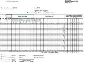 Меморіальний ордер №13/ Накопичувальна відомість витрачання виробничих запасів/ офсет