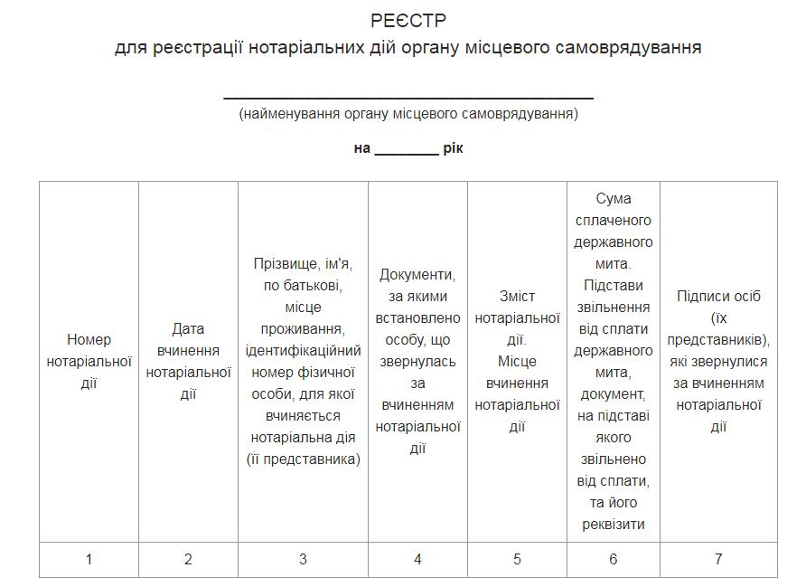 Реєстр для реєстрації нотаріальних дій органу місцевого самоврядування (газетка)