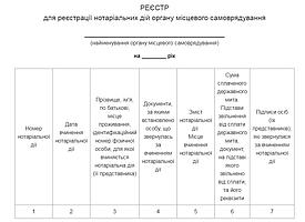 Реєстр для реєстрації нотаріальних дій органу місцевого самоврядування (офсет)