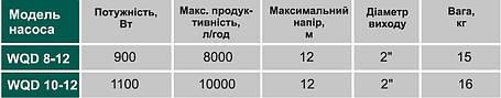 Насос фекальный VOLKS pumpe WQD 8-12 0.9кВт, фото 2
