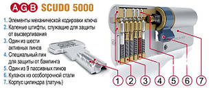 Циліндри AGB 5000 ps
