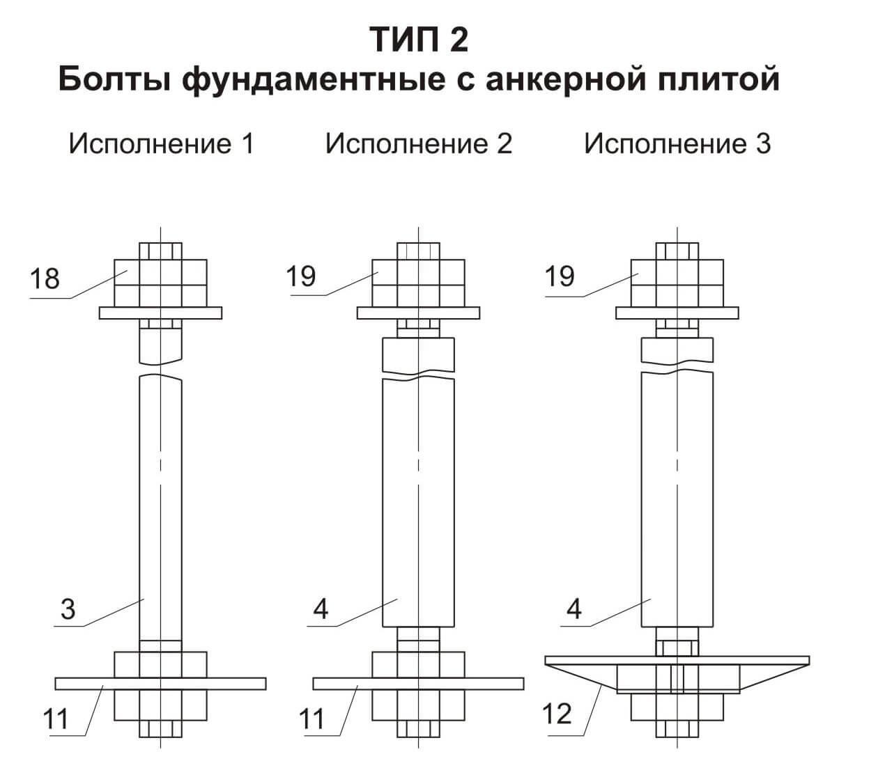 Болти фундаментні з анкерним плитою Тип 2 (Виконання 1-2-3)