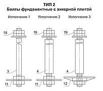 Болты фундаментные с анкерной плитой Тип 2 (Исполнения 1-2-3)