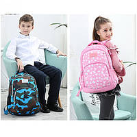 Рюкзаки школьные