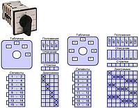 ŁK63 Кулачковые переключатели