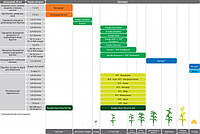 Схема захисту кукурудзи