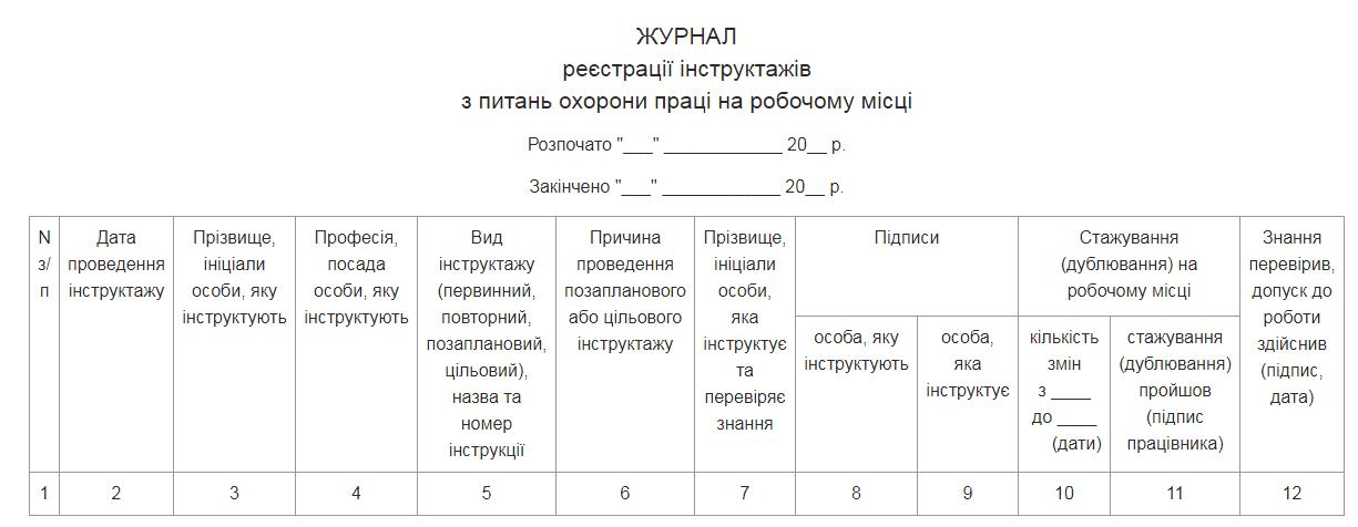Журнал реєстрації інструктажу на робочому місці з працівниками