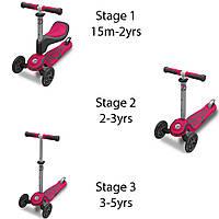 Самокат детский трехколесный Smart Trike Scooter T1 розовый (STT1S2020200), фото 1