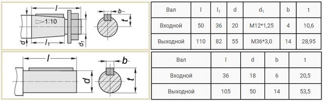 Приєднувальні розміри валів редуктора 1Ц3У-160 і Ц3У-160 креслення