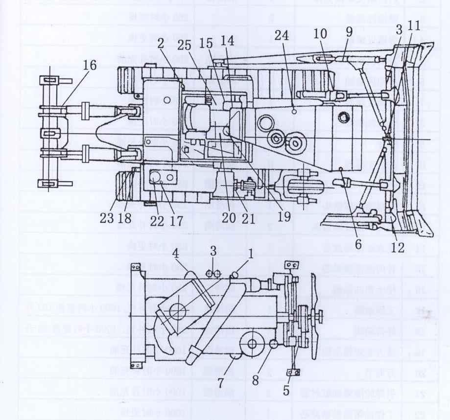Схема смазки бульдозера Shantui SD32