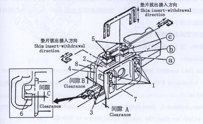 Регулировка бульдозера Shantui SD32