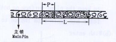 Сервис бульдозера Shantui SD32 по необходимости