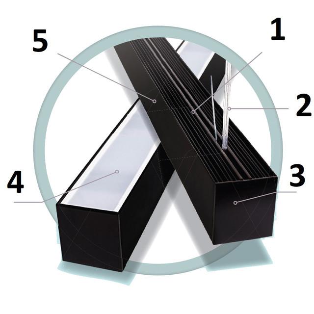 Картинка с графическим изображением 5 преимуществ светильников Turman
