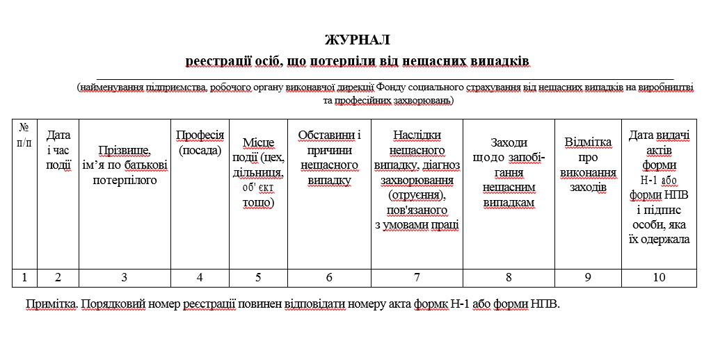 Журнал реєстрації осіб, що потерпіли від нещасних випадків (офсет)