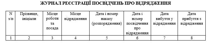 Журнал реєстрації посвідчень про відрядження (газетка)