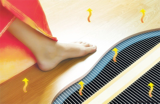 Тепла підлога інфрачервона