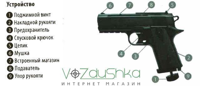 Внешний вид и устройство пневматического пистолета Borner WC 401 (Colt Defender)