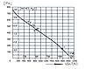 Вентилятор даховий радіальний (відцентровий) КВЦ3, фото 2