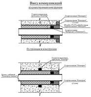 Гидроизоляция мест ввода коммуникаций в сборных и монолитных бетонных и железобетонных конструкциях.