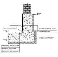 Гидроизоляция фундамента, балконов, террас, кровли
