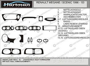 Накладки на панель Renault Megane 1 (1996-2004)