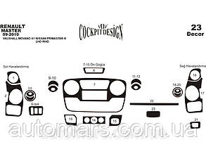 Накладки на панель Nissan NV400 (2010+) Малий комплект