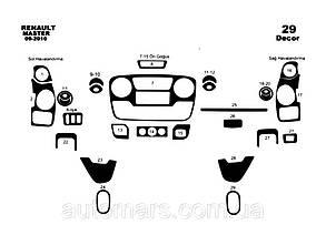 Накладки на панель Renault Master (2011+) Большой комплект