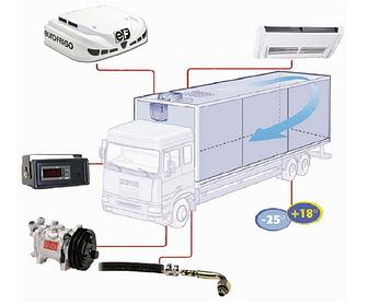 Авторефрижераторы для грузовых машин