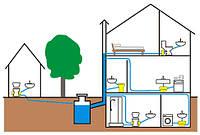 Установка фекальной канализационной станции для санузла