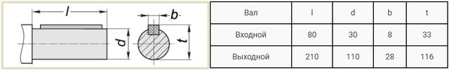 Приєднувальні розміри валів редуктора 1Ц3У-315 і Ц3У-315 креслення