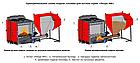 Промышленный пеллетный котел 700 кВт РЕТРА-4М, котел для пеллет с бункером, фото 6