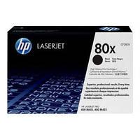 Заправка картриджа HP CF280X для принтера LJ Pro 400 MFP M425dn, M425dw, M401a, M401d, M401dn, M401dw